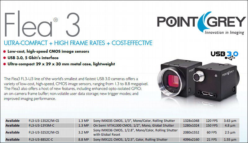 4K USB 3 0 camera with raw option, less than 1K - Personal View Talks