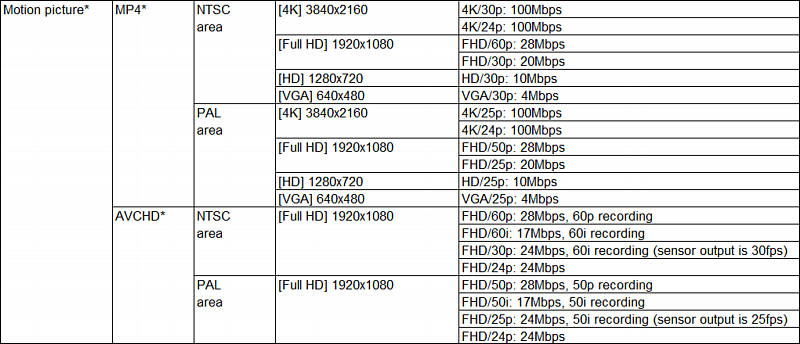 Panasonic G7 le 18/05/2015! - Page 2 E26dbdd256f6c4ff5fac5d039a0ad4