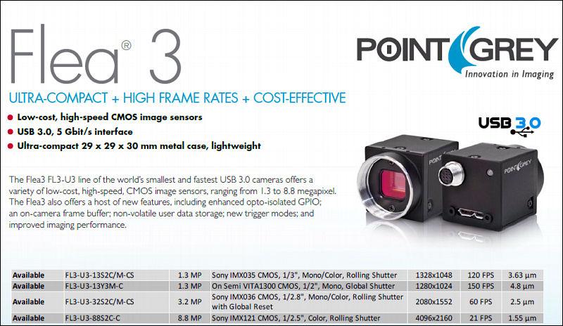 Raspberry Pi Camera Rolling Shutter